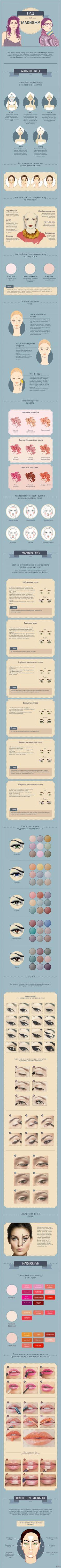 Гид по макияжу длиннопост для женщин и девушек
