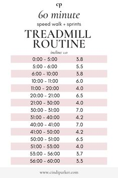 My GO-TO Treadmill Routine (to Beat Boredom and Stay Challenged) - Cindi Parker 60 minute treadmill sprints routine Sprints On Treadmill, Treadmill Routine, Stairmaster Workout, Hiit Treadmill Beginner, Treadmill Walking Workout, Sprint Intervals, Dumbbell Workout, Running Workouts, Cardio Workouts