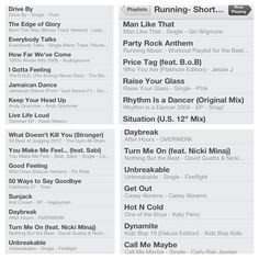 My running playlist!! I could not do without it!!!