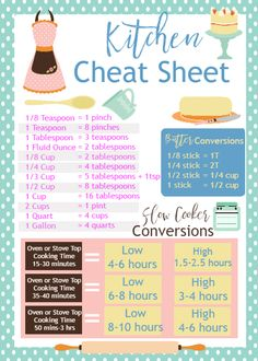 A kitchen cheat sheet for measuring recipes and conversions.