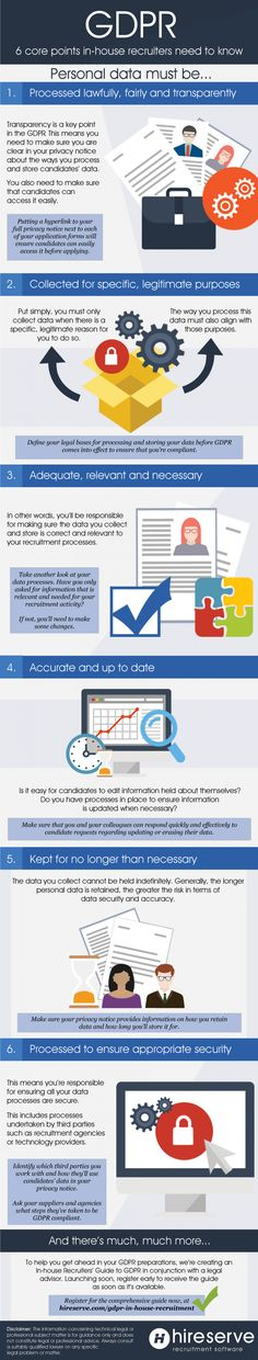GDPR Recruitment infographic for In-house Recruiters - Atis Gailis - Social Fashion Data Protection Officer, General Data Protection Regulation, Gdpr Compliance, Seo Site, Data Processing, Data Analytics, Computer Programming, Big Data, Human Resources
