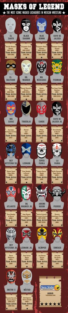 Most Famous Masked Luchadores in Mexican Wrestling Infographic. Topic: wrestler, sports, Lucha Libre, masks, mask, design.