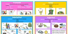 * NEW * Word Classes Display Posters Pack Romanian