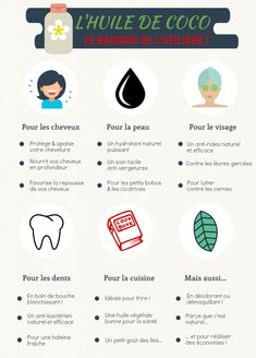 huile-de-coco-infographie-1