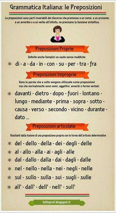Learning Italian Language ~ Italian Grammar: The prepositions - infographic