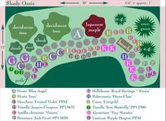 Perennial Resource : Perennial Garden Designs: shade layout. Been looking around for something like this!!