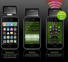 Control any electronic device from your phone with Got It.