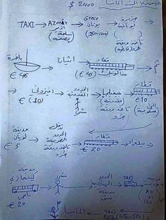 A note detailing a route from Izmir to Germany from Syria