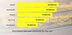 El coche solar Lightyear One suena demasiado bien para ser verdad pero, ¿y si funciona? | Microsiervos (Coches)
