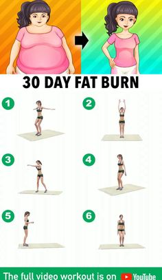Full Body Gym Workout, Abs Workout Routines, Gym Workout Videos, Gym Workout For Beginners, Fitness Workout For Women, Fitness Workouts, Yoga Fitness, Workout Plans, Wall Workout
