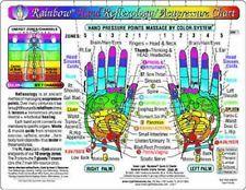 Buy reflexology chart laminated