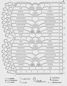 lo spazio di lilla: Splendidi bordi all'uncinetto con schemi / Stunning crochet edges with charts