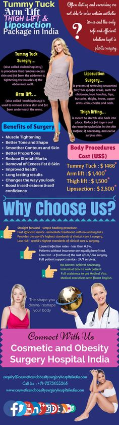 Tummy Tuck, Arm Lift, Thigh Lift, Liposuction Price Packages in India