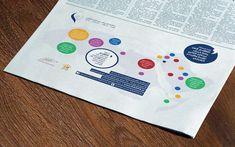 newspaper ad Marketing Materials, Printed Materials, Newspaper, Layout Design, Typography, House Design, Concept, Graphic Design, Artwork