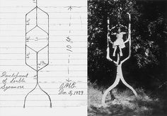 Axel Erlandson's Tree Circus. The only way to achieve this level of accuracy from a drawn design to shaping the tree is to use the gradual method of tree shaping