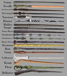 Auf dieser Seite findet ihr alle Zauberstäbe von Harry Potter! Welchen holt ihr euch? :)