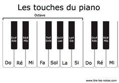 Solfege Piano, Accord Piano, Do Re Mi, Teaching Music, Piano Lessons, Saxophone, Flute, Bar Chart, Sheet Music