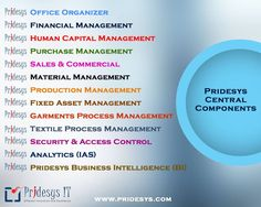 Pridesys IT Ltd. is one of the leading IT firm of Bangladesh.Our core product is ERP (Enterprise Resource Planning). ERP is an automated software system implemented to increase productivity and to ensure efficient resource utilization of an organization.