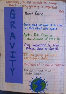 Acrostic poem - great idea for checking students' understanding at the end of a unit Primary Science, Kindergarten Science, Elementary Science, Science Classroom, Science Education, Teaching Science, Physical Science, Classroom Ideas, Teaching Ideas
