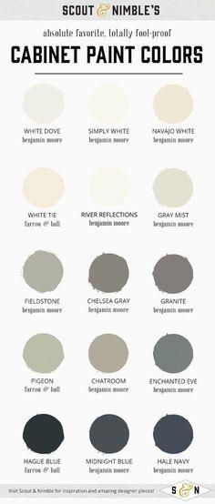 The best paint colors to paint your Kitchen Cabinets | Scout & Nimble's Favorite Paint Colors