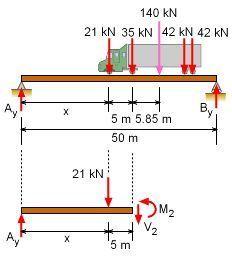 Mechanics eBook: Moving Loads