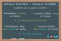 Przyimek ruchu Z to nie zawsze FROM - Loip Angielski Online English Vocabulary, English Grammar, Wish Grammar, English Lessons, Learn English, Polish Language, Education English, Knowledge, Teaching
