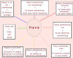 Phrasal verbs with GET, TAKE, HAVE, COME, GO - learn English,phrasalverbs,english