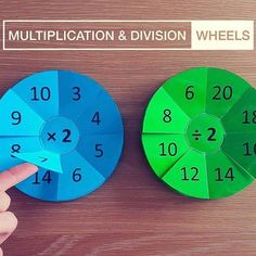 Multiplication-division-fact-wheels-math-learning-aid #learnmathfacts #mathtips