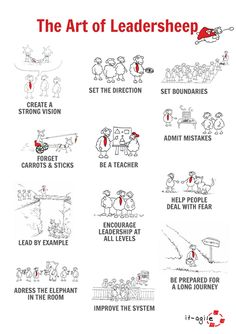 """The Art of Leadersheep by @itagile #sltchat #ukedchat #leadership Love This!""And theze sheeps remind me of someone..."