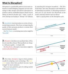 Read the New York Times' insanely clear explanation of disruption Disruptive Innovation, Innovation Strategy, New York Times, Ny Times, Design Theory, User Experience Design, Design Thinking, New Job, New Technology