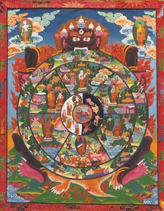 Bhavacakra: The Wheel of Life.
