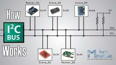 In this tutorial we will learn how the I2C communication protocol works and also we will make a practical example of it with the Arduino Board and a...