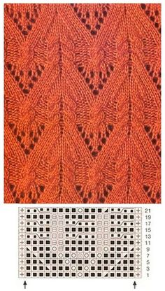 Lace knittting