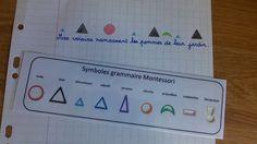 outil pour les élèves : Pochoir des symboles de grammaire Montessori