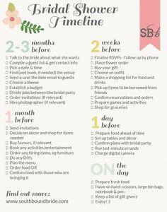 Bridal Shower Planning Timeline How to Plan the Perfect Bridal Shower SouthBound Bride Bridal Shower Checklist, Wedding Checklist Printable, Bridal Shower Planning, Printable Bridal Shower Games, Bridal Shower Party, Bridal Shower Invitations, Wedding Planning, Wedding Ideas, Trendy Wedding