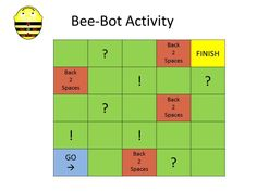 The following is a board game which requires the use of the Bee-Bot. It can be used in different subjects but we shall be looking at how it may be used during the science lesson. These resources sh…