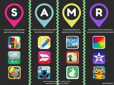 TOUCH this image: SAMR iPad Apps by April