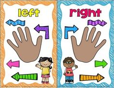 Left & Right - Anchor Charts Freebie - Left & Right – Anchor Charts Freebie Utilizing Graphs and Topographical Maps Kindergarten Anchor Charts, Preschool Curriculum, Teaching Kindergarten, Preschool Learning, Kindergarten Classroom, Preschool Activities, Classroom Decor, Beginning Of School, First Day Of School