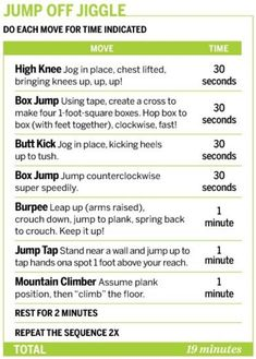 Try this low impact circuit workout when recovering from an illness or injury. I'm doing this workout today to ease back into exercise after my surgery. When recovering, listen to your body and skip it if it hurts.