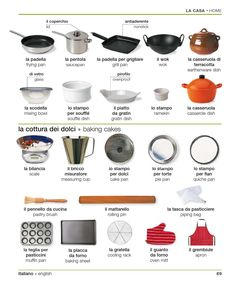 Learning Italian - Kitchenware