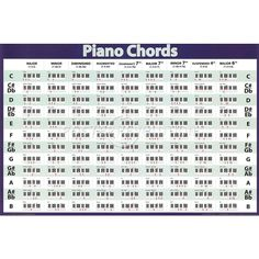 Image result for piano chord sheet