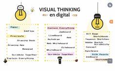 Vision Board: todo comienza con algo - Agora Abierta Visual Thinking, Drawing Desk, Apps, Silk Painting, Scribble, Concept, Digital, Drawings, Design Thinking