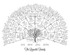 Branches.com - 5 Generation Family Tree Art Sample