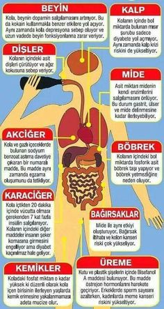 – Çorba Tarifleri – The Most Practical and Easy Recipes Health And Wellness, Health Tips, Health Care, Health Fitness, Natural Health Remedies, Herbal Remedies, Herbalife Nutrition, Homemade Beauty Products, Herbalism