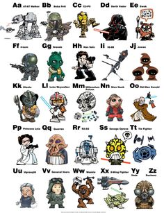 Star Wars Alphabet - need this as a poster in my kids room! Starwars, Star Wars Party, Cuadros Star Wars, Star Wars Classroom, Nananana Batman, Star Wars Room, Star Citizen, The Force Is Strong, Darth Vader
