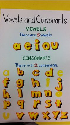 Vowels and Consonants Chart Vowel Activities, Vowel Worksheets, English Worksheets For Kids, 1st Grade Worksheets, Teaching Vowels, Teaching Aids, Teaching Reading, Teaching Resources, Phonics Words