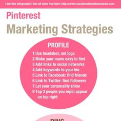 64 Tips and Pinterest Marketing Strategies