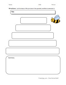 graphic organizer steps of the process Think about all the steps in the process write the first step in the process in the first box flowchart name: graphic organizer maker graphicorganizernet title.