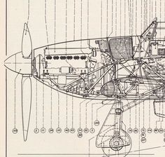 Hawker Hurricane Mk II Scale plans - Click Image to Close Aircraft Engine, Navy Aircraft, Ww2 Aircraft, Hurricane Drawing, Westland Whirlwind, Blueprint Drawing, Hawker Hurricane, The Spitfires, Aircraft Design