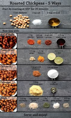 Roasted Chickpeas 5 Ways The best healthy snack just got even better. Use these simple spice additions to create the recipes shown here, and give your Roasted Chickpea Snacks a variety of interesting flavor twists! Roasted Chickpea ideas - made May Used t Roasted Chickpeas Snack, Chickpea Snacks, Healthy Chickpea Recipes, Chickpea Ideas, How To Roast Chickpeas, Chickpea Soup, Healthy Popcorn Recipes, Vegetarian Cooking, Chickpeas